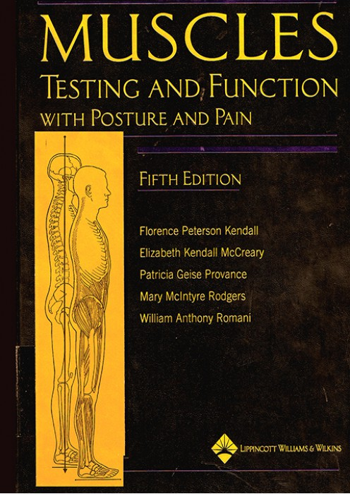 Muscle Testing Function